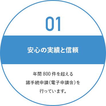 01 安心の実績と信頼 年間800件を超える諸手続申請(電子申請含)を行っています。